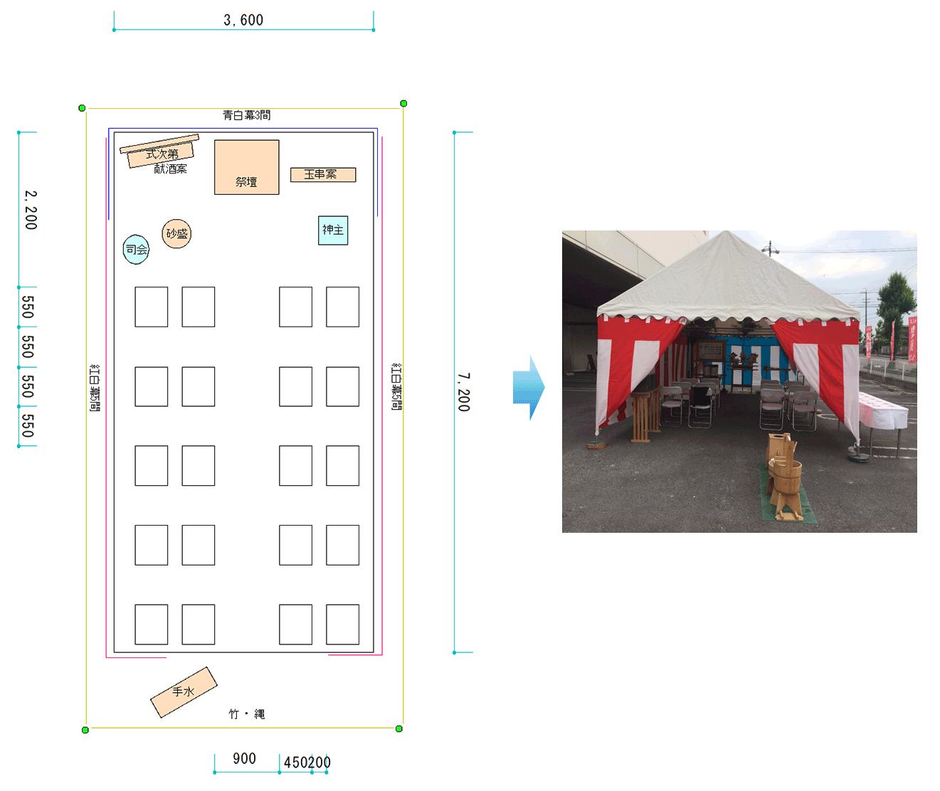 layout2x4