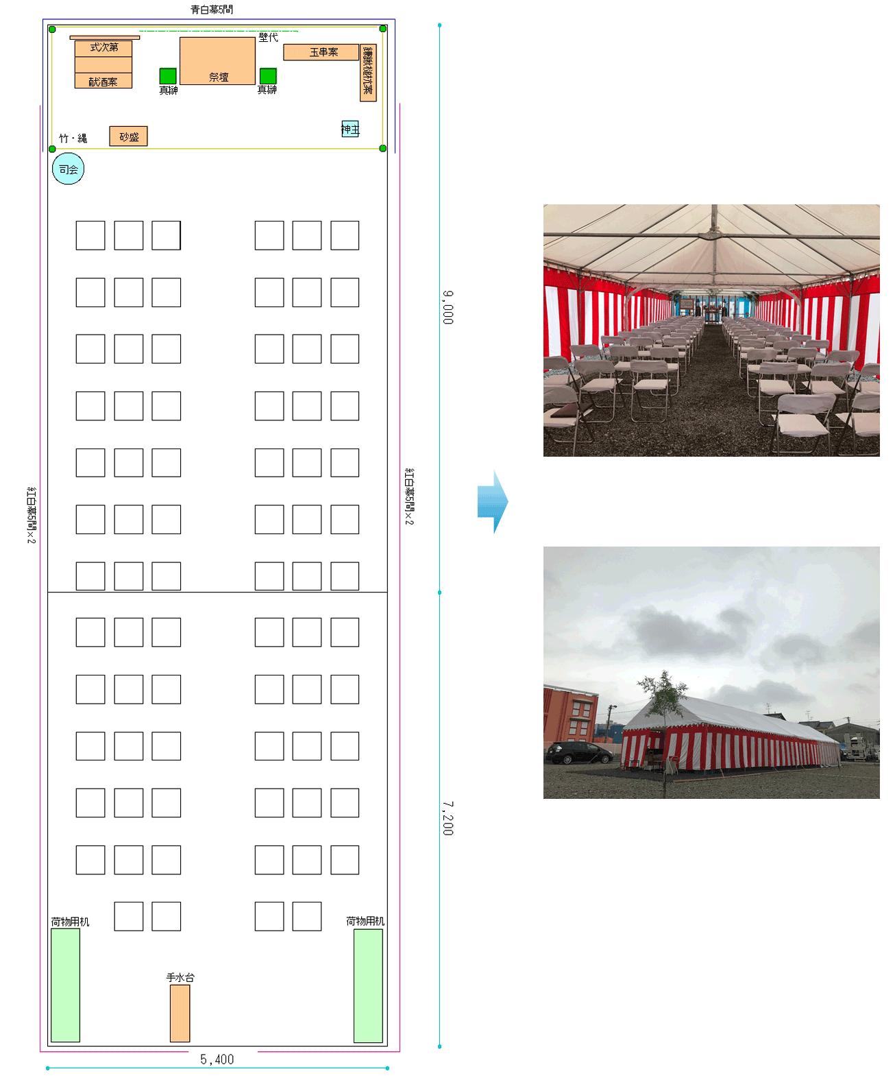 layout3x53x4