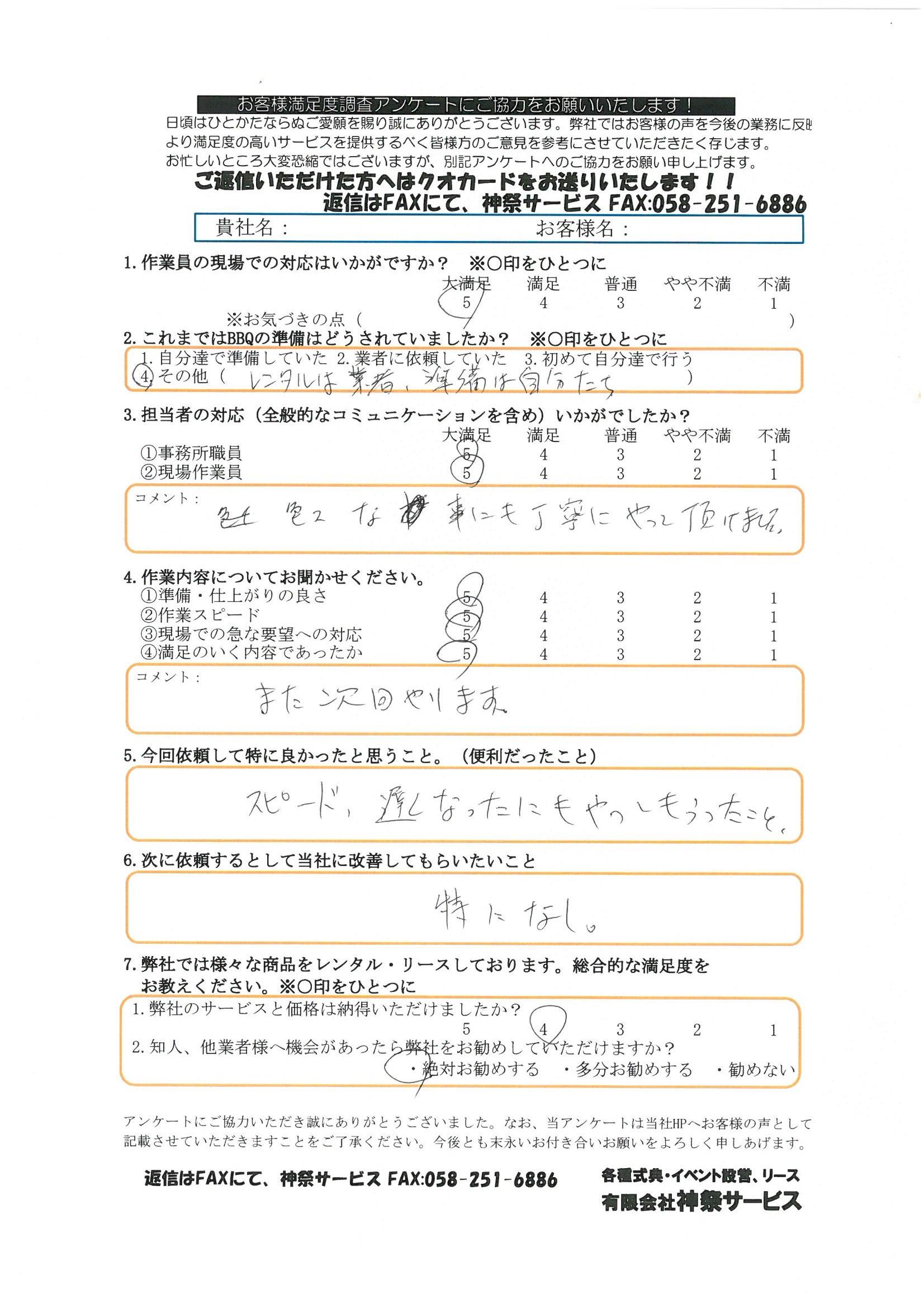 2015.7.4 一宮 BBQ 長谷川様