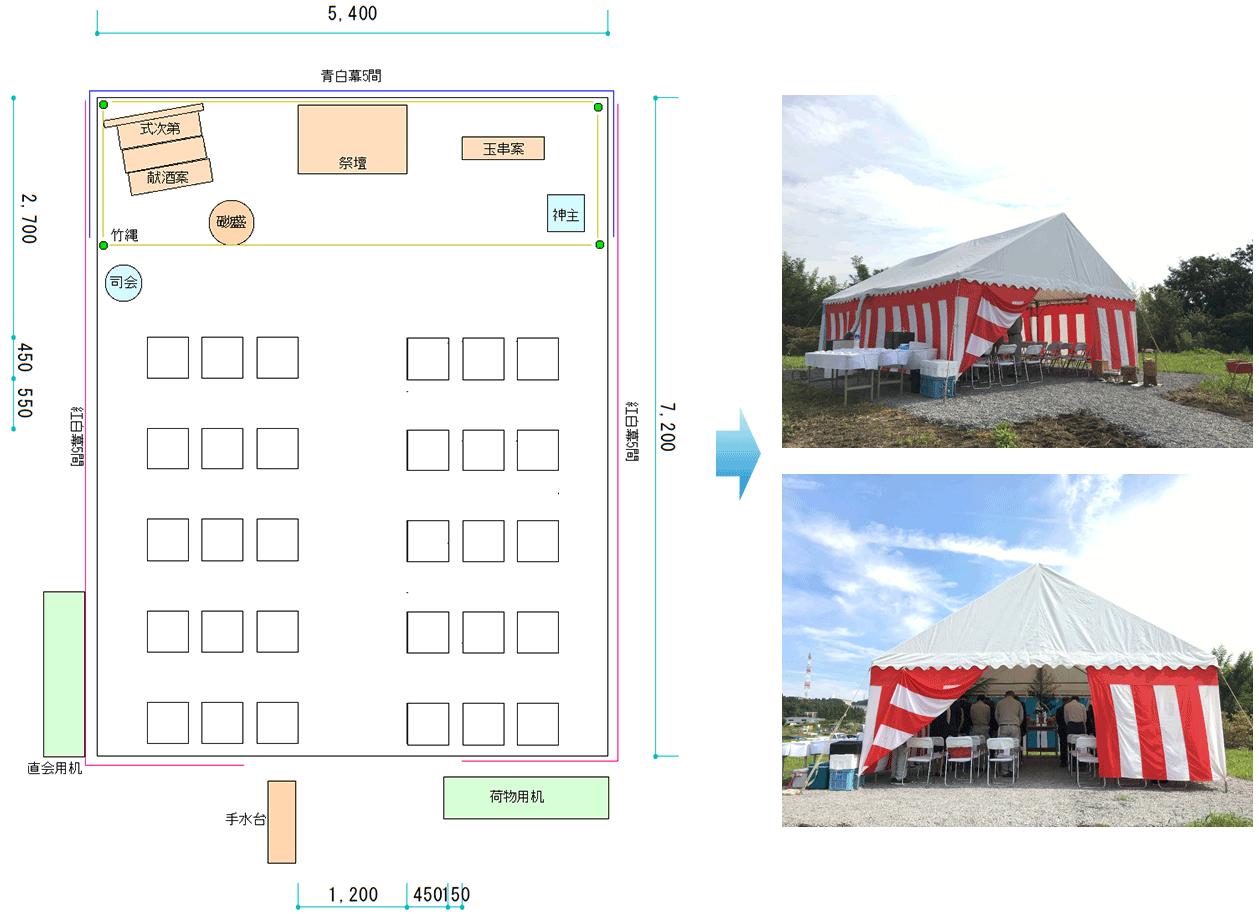 layout3x4
