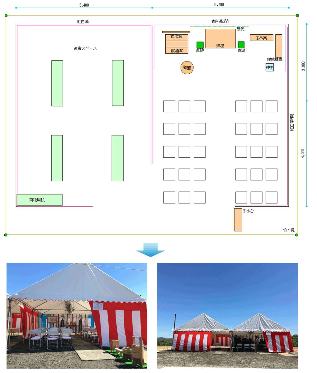 layout3x43x4