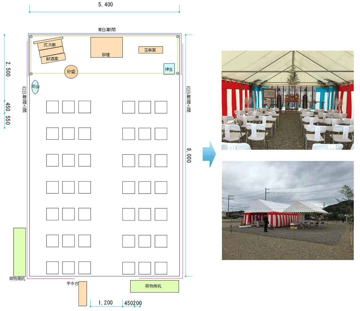 layout3x5