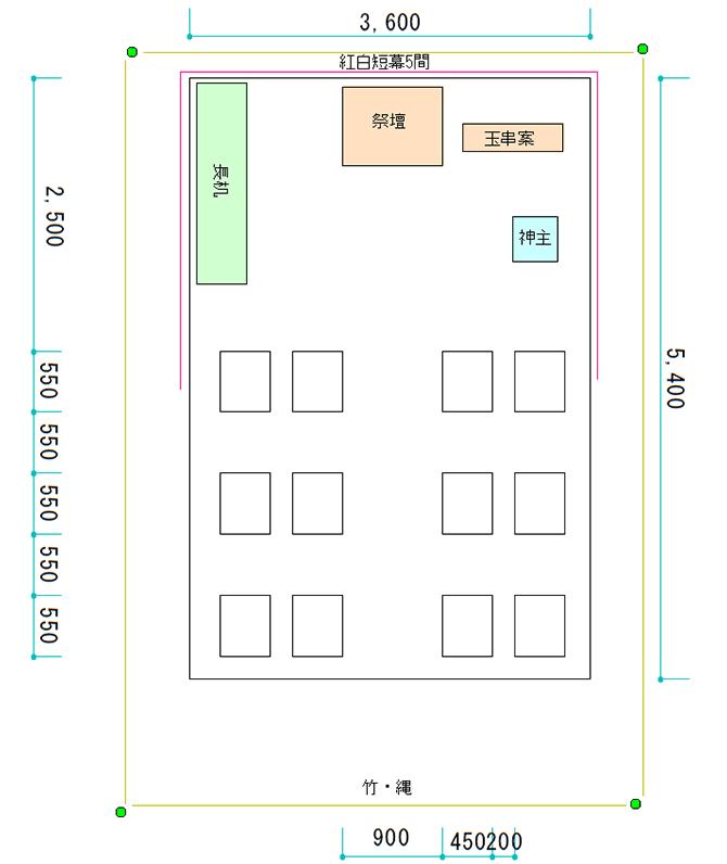 rightplan_layout